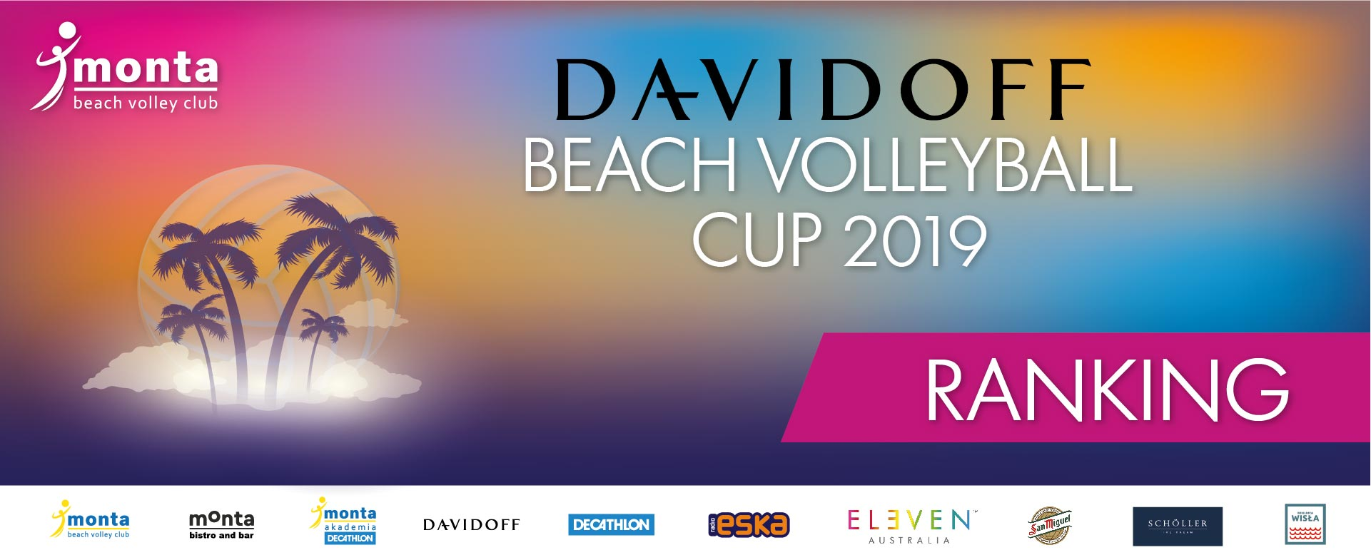 Aktualny ranking Davidoff Beach Volleyball Cup 2019